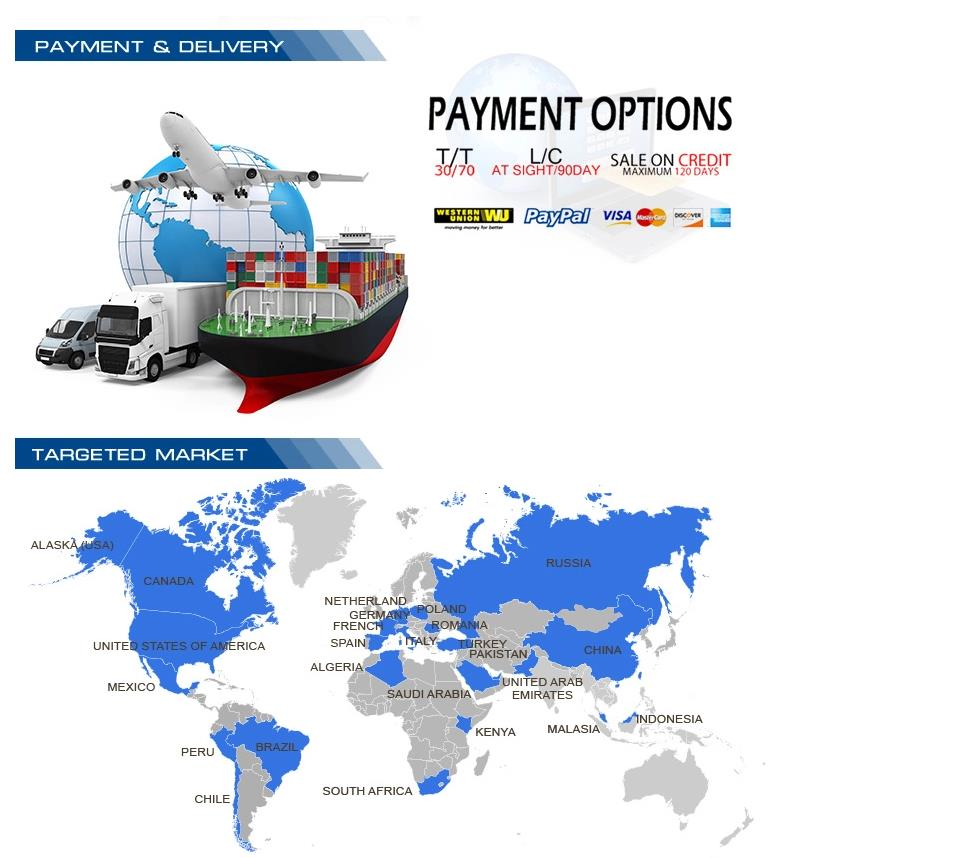 Payment options and client map