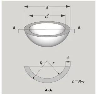 Piezo spherical
